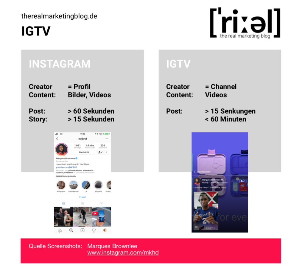 IGTV vs Instagram
